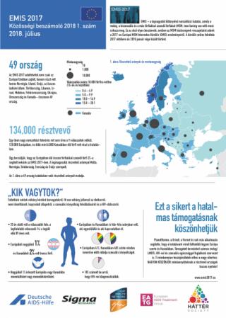 EMIS 2017 Közösségi beszámoló 2018/1. szám