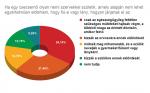 Határozott álláspontja van a magyaroknak az interszex csecsemőkről
